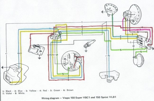 vespa sprint wiring diagram vespa image wiring diagram vespa wiring schematics on vespa sprint wiring diagram