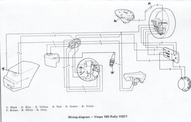 vespa wiring schematics rh markswift org vespa wiring diagram for 75 vbc with battery Scooter Wiring Diagram