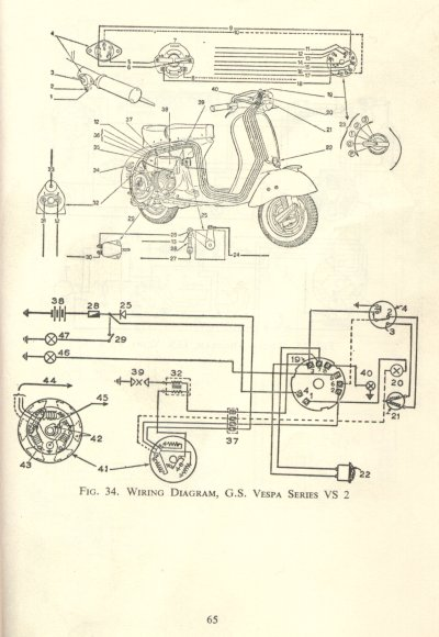 Excellent Vespa Gts250 Wiring Diagram Electrical Wiring Diagram Symbols Wiring Cloud Inamadienstapotheekhoekschewaardnl